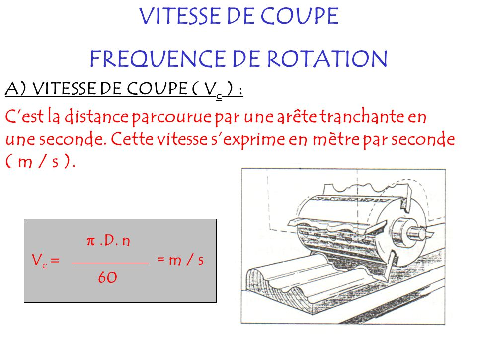 VITESSE DE COUPE FREQUENCE DE ROTATION