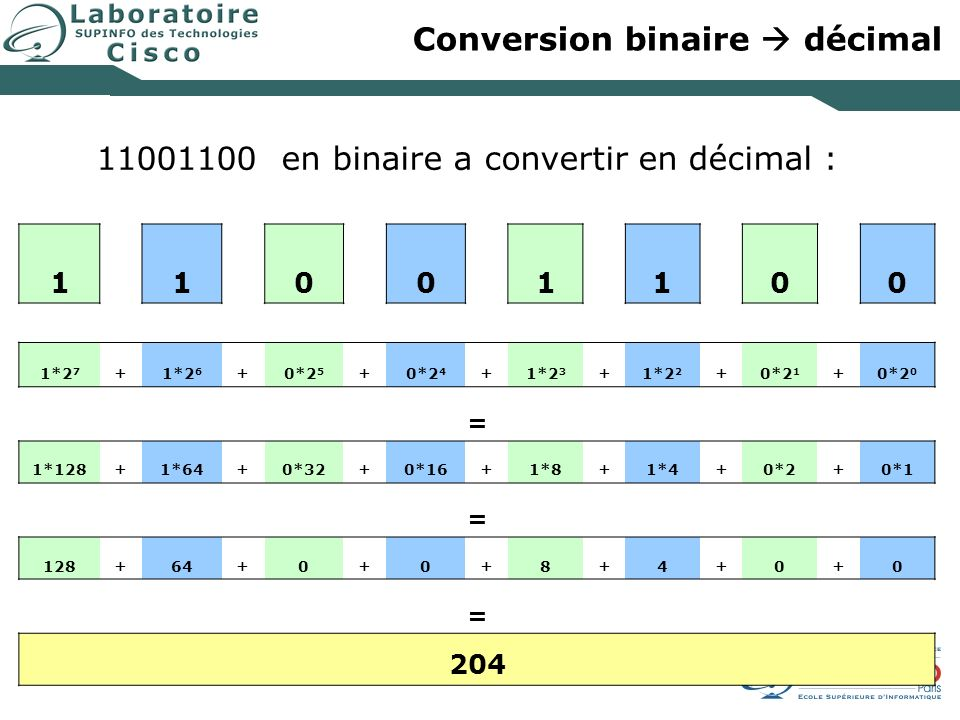 Conversion binaire  décimal