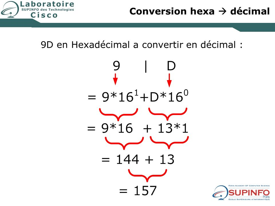 Conversion hexa  décimal
