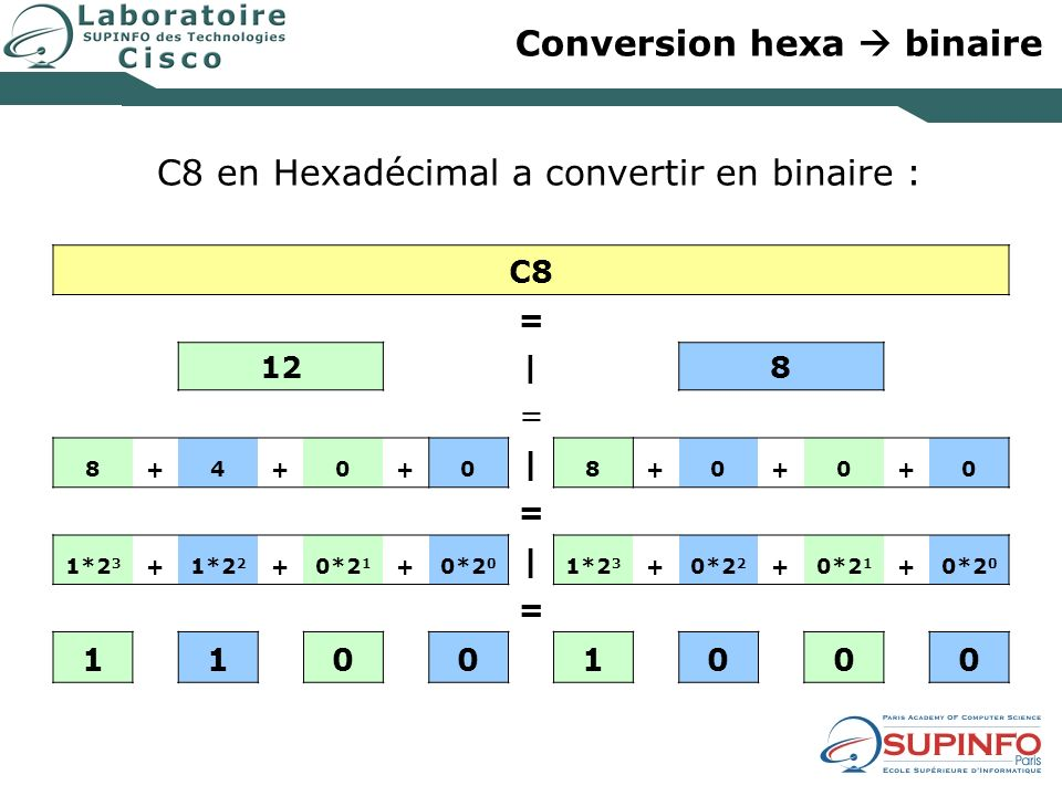 Conversion hexa  binaire