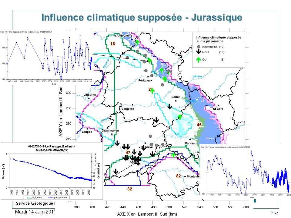 Influence climatique supposée - Jurassique