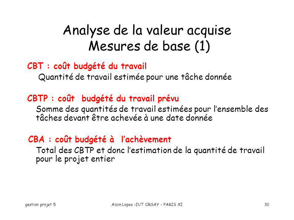 Analyse de la valeur acquise Mesures de base (1)
