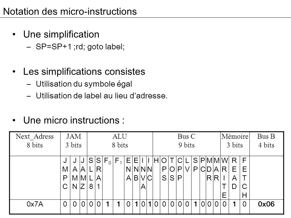 Notation des micro-instructions
