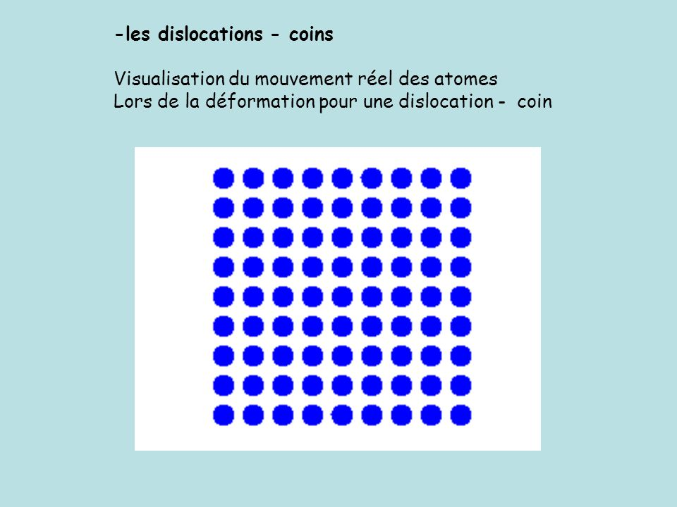 -les dislocations - coins