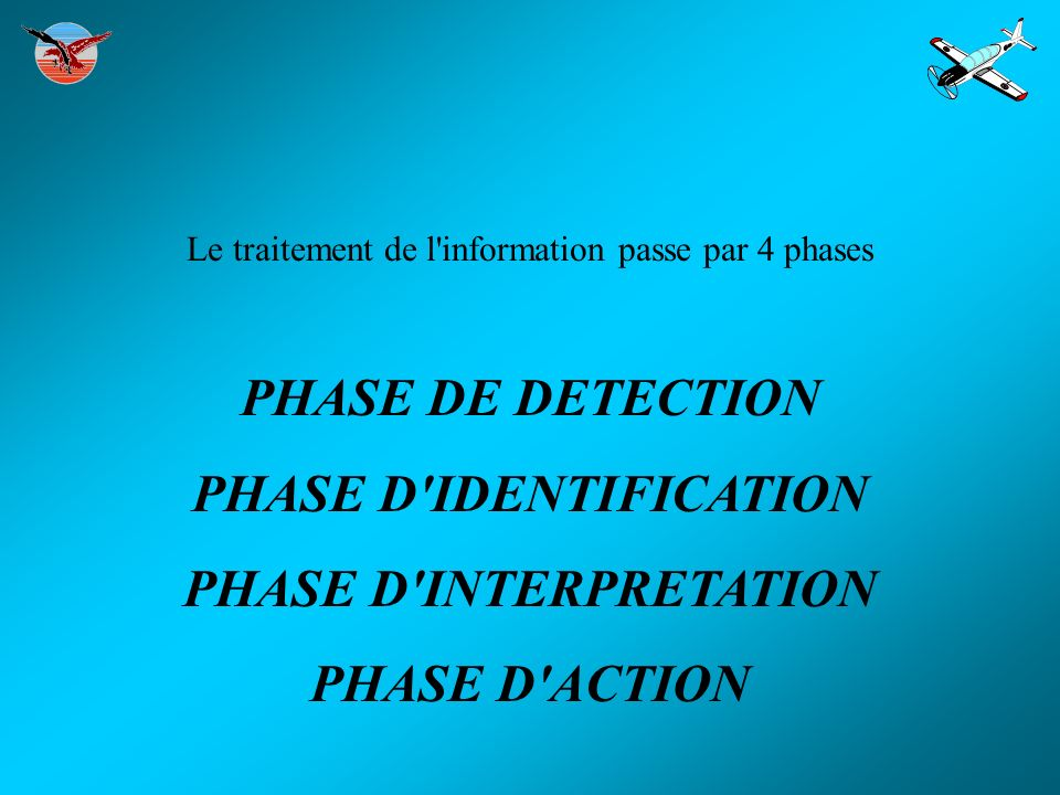 PHASE D IDENTIFICATION PHASE D INTERPRETATION