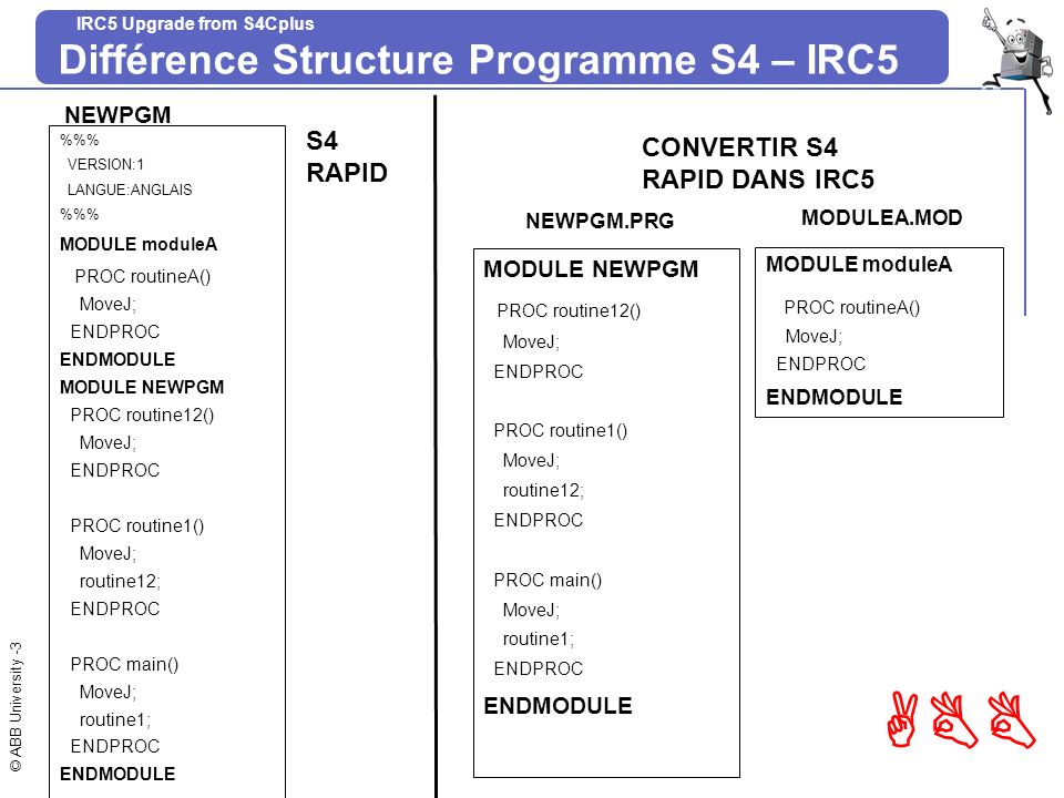 Différence Structure Programme S4 – IRC5