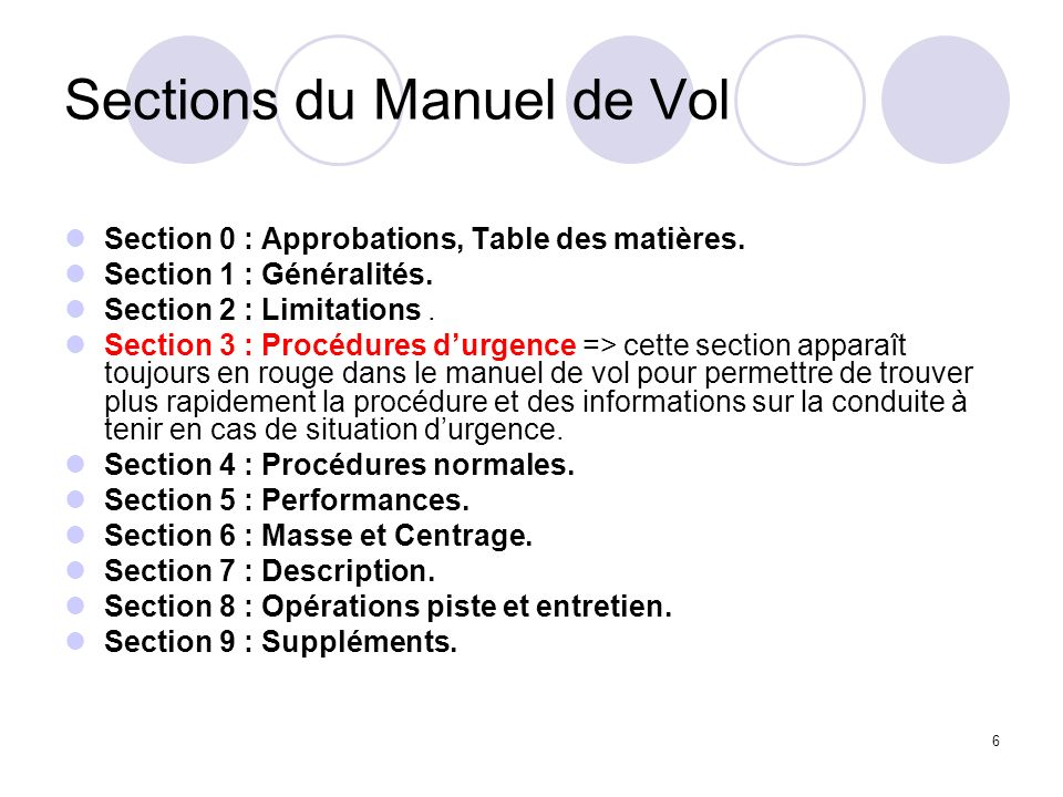 Sections du Manuel de Vol