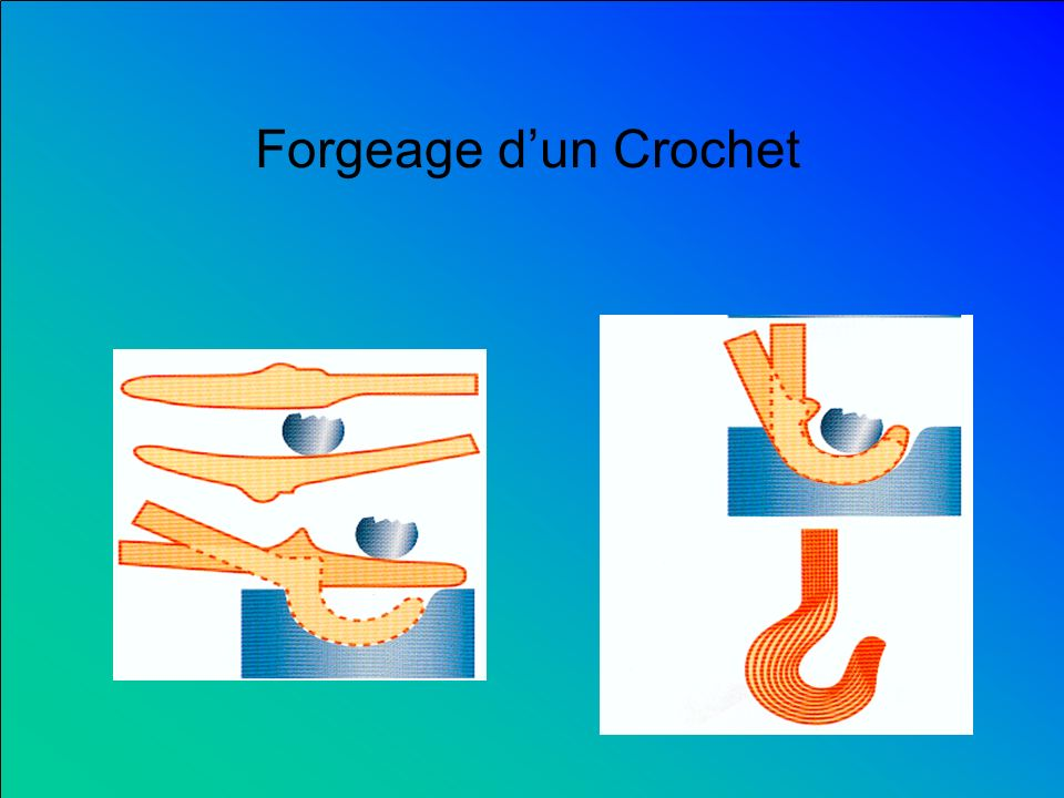 Forgeage d'un Crochet