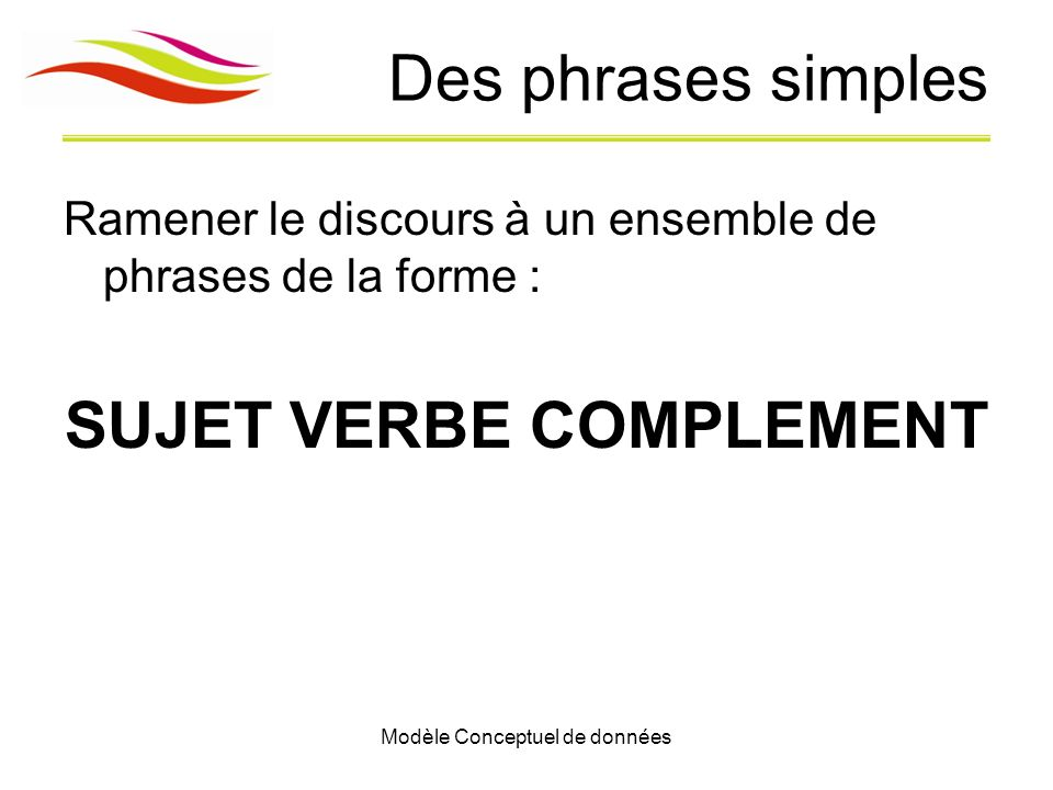 SUJET VERBE COMPLEMENT