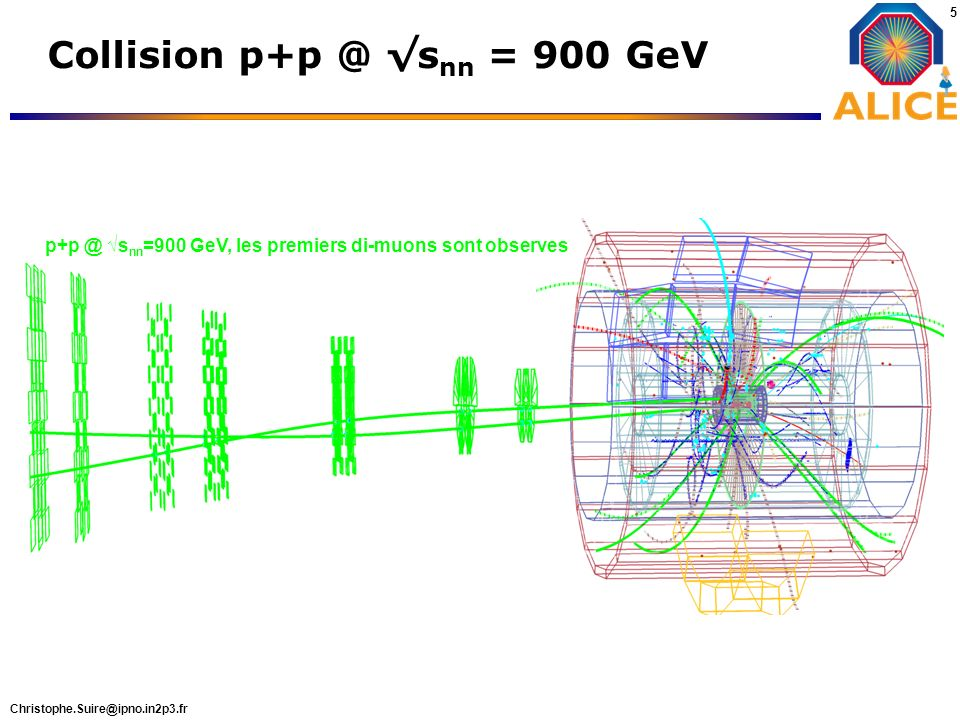 Collision √snn = 900 GeV