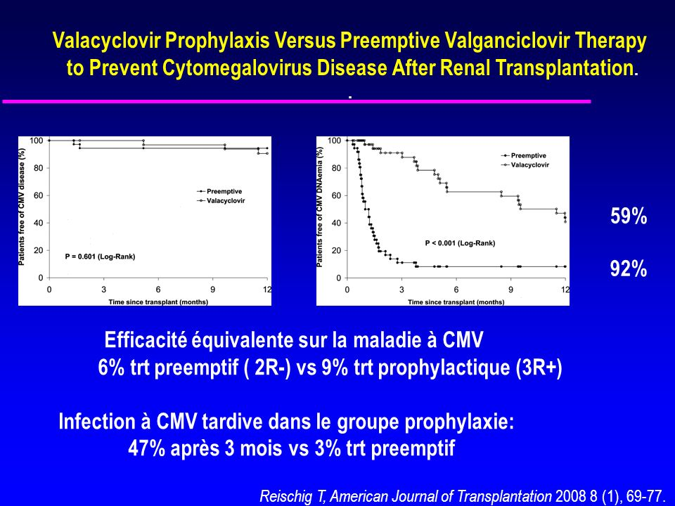 to Prevent Cytomegalovirus Disease After Renal Transplantation. .
