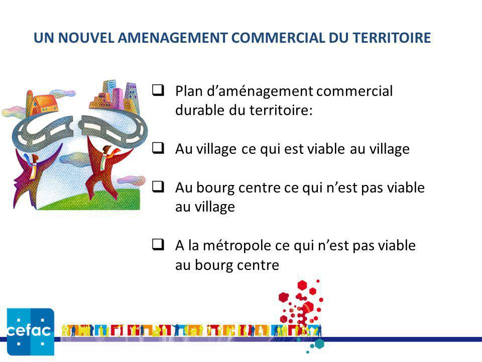UN NOUVEL AMENAGEMENT COMMERCIAL DU TERRITOIRE