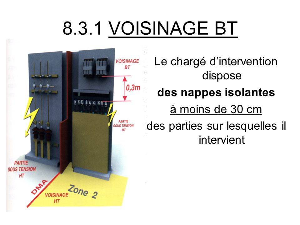 8.3.1 VOISINAGE BT Le chargé d'intervention dispose