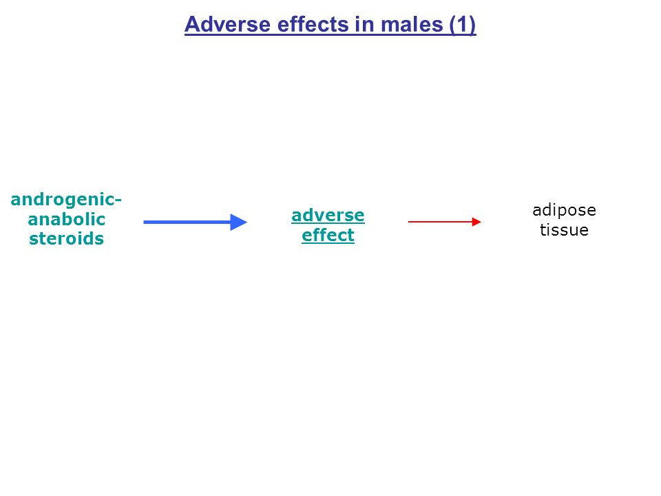 Adverse effects in males (1)
