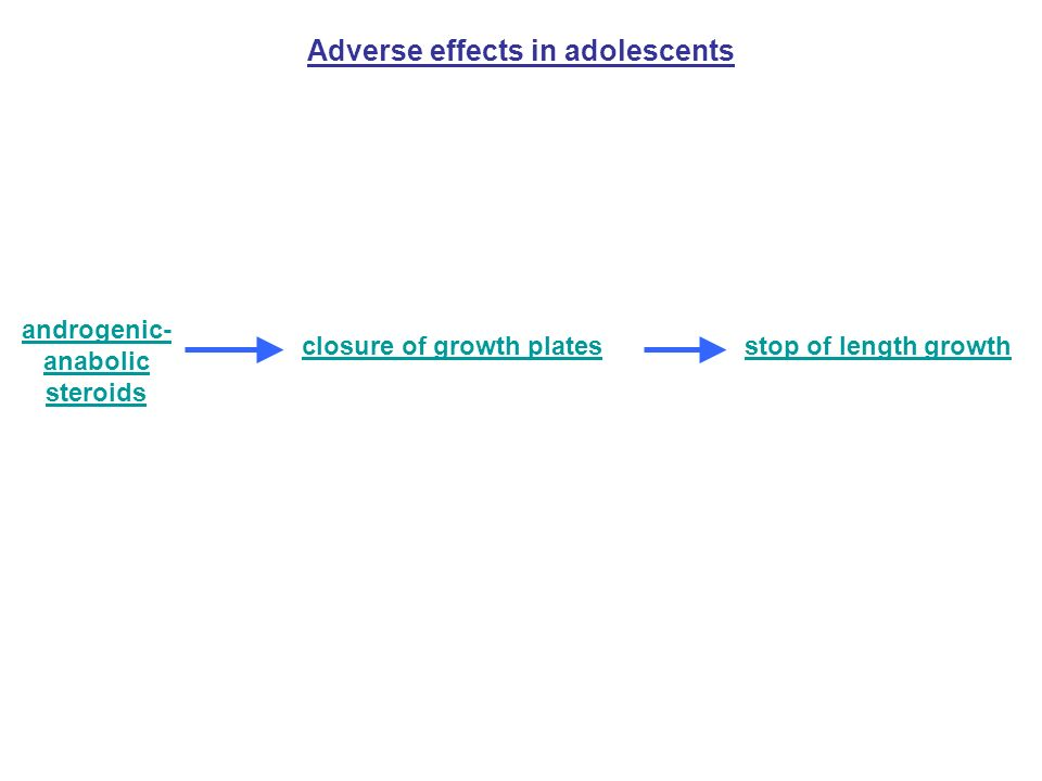 Adverse effects in adolescents