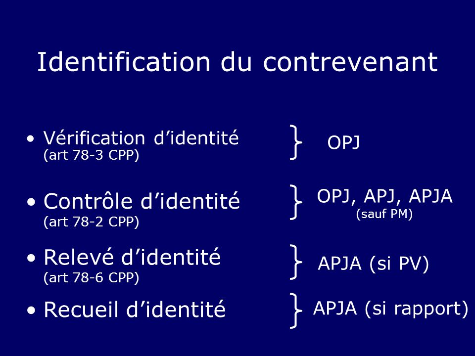 Identification du contrevenant