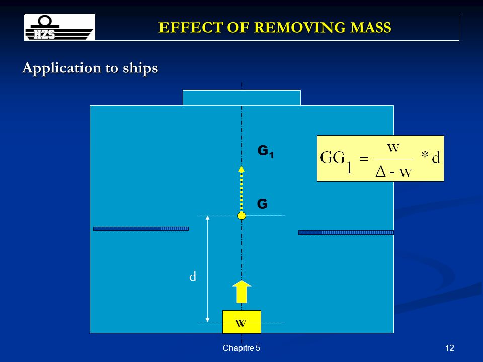 EFFECT OF REMOVING MASS