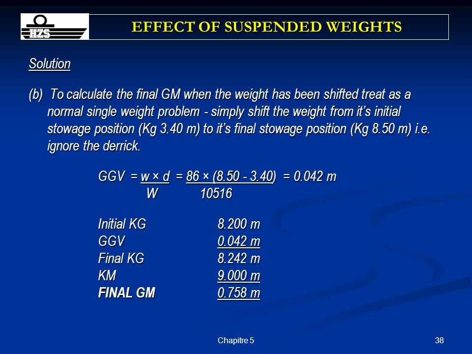 EFFECT OF SUSPENDED WEIGHTS