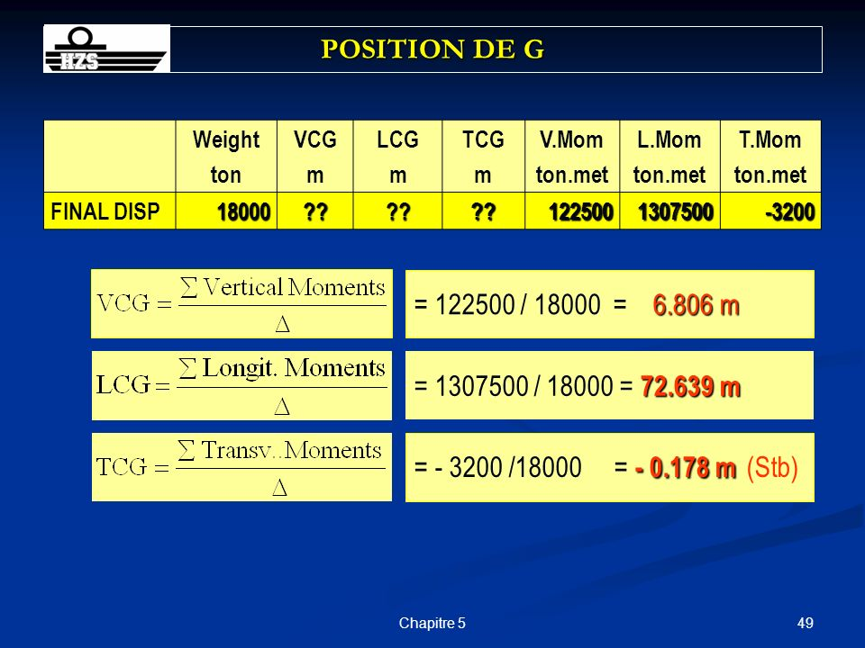 POSITION DE G Weight. ton. VCG. m. LCG. TCG. V.Mom. ton.met. L.Mom. T.Mom. FINAL DISP. 18000.