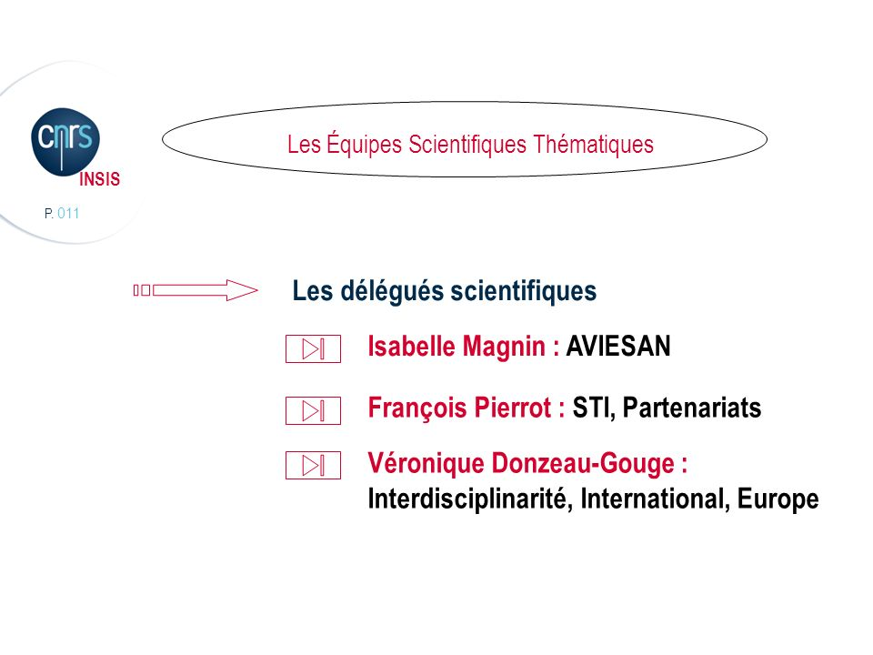 L'organisation scientifique