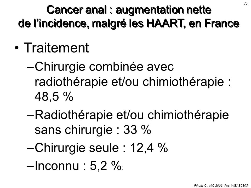 75 Cancer anal : augmentation nette de l'incidence, malgré les HAART, en France. Traitement.