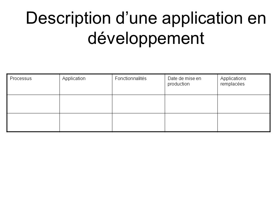 Description d'une application en développement