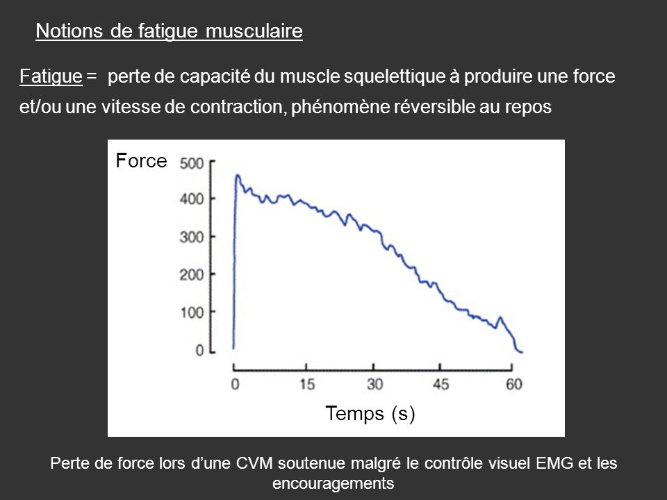 Notions de fatigue musculaire