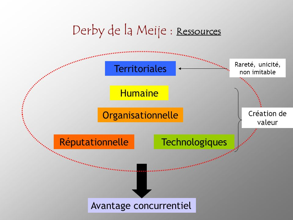 Derby de la Meije : Ressources