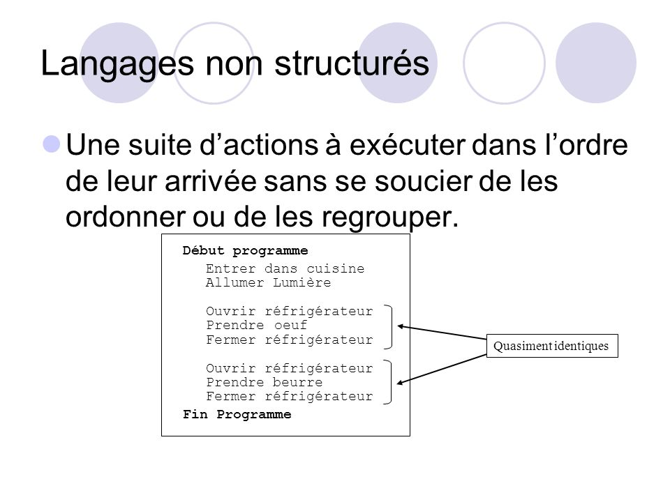 Langages non structurés