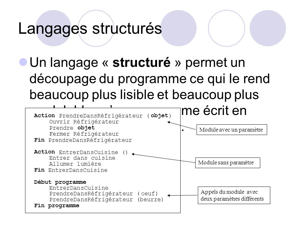 Langages structurés