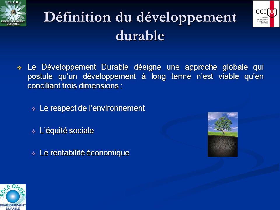 viable définition développement durable