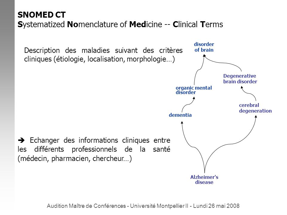 Systematized Nomenclature of Medicine -- Clinical Terms