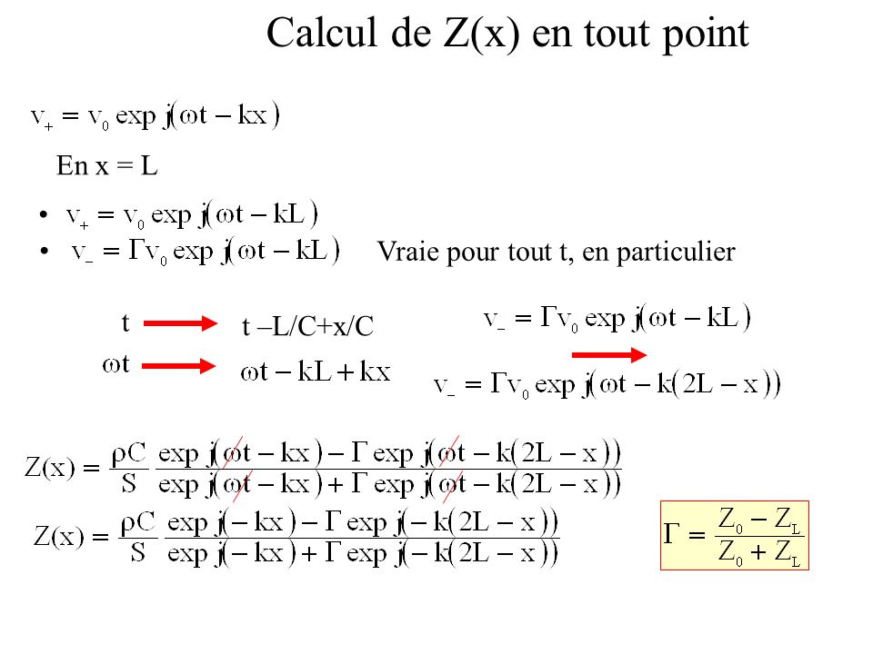 Calcul de Z(x) en tout point