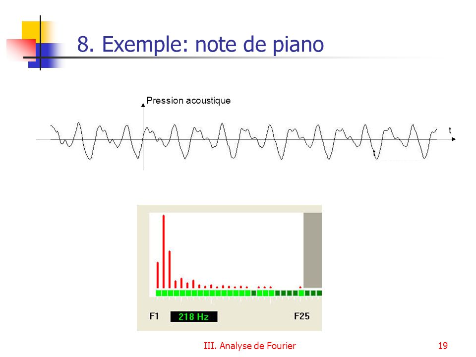 8. Exemple: note de piano Pression acoustique t t