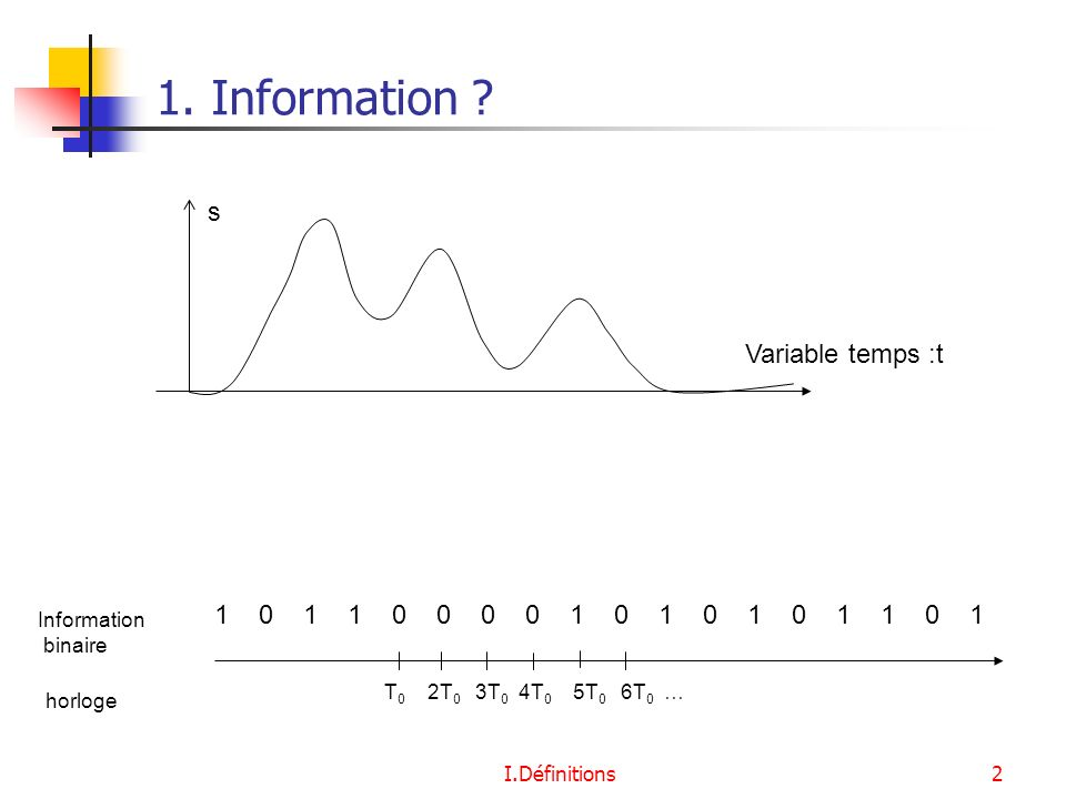 1. Information s Variable temps :t