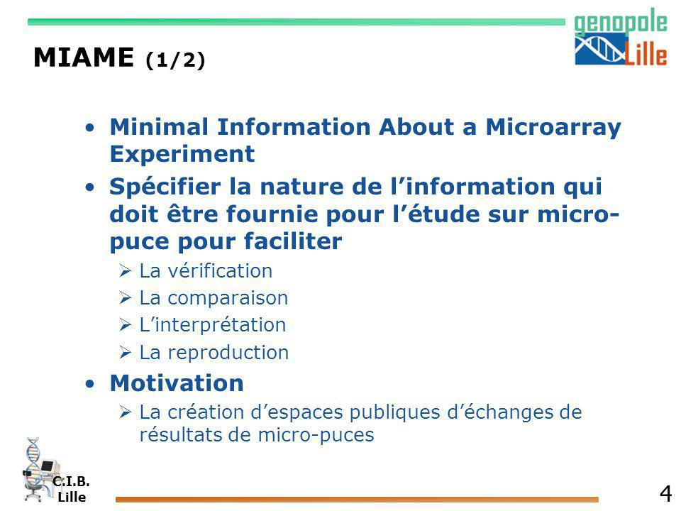MIAME (1/2) Minimal Information About a Microarray Experiment