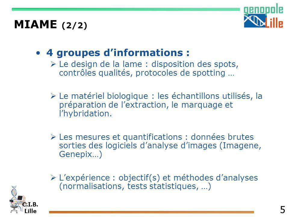 MIAME (2/2) 4 groupes d'informations :