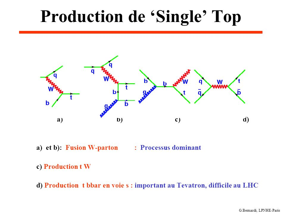 Production de 'Single' Top