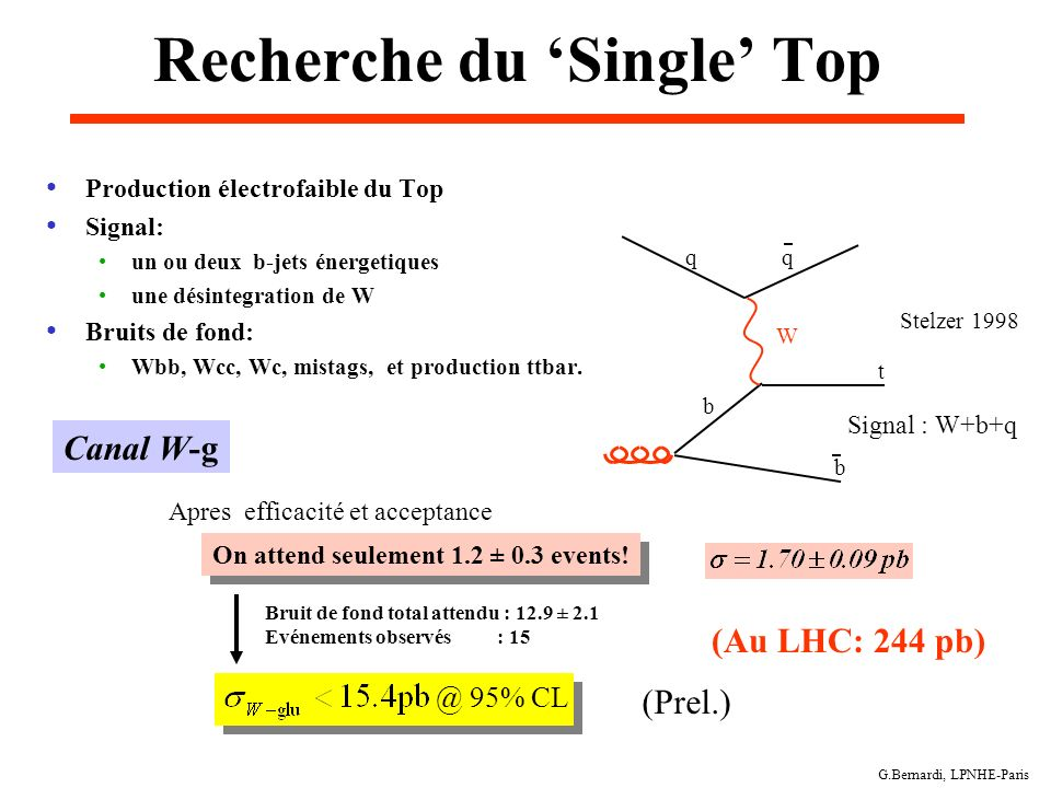Recherche du 'Single' Top