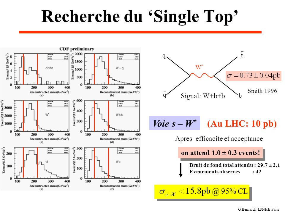 Recherche du 'Single Top'