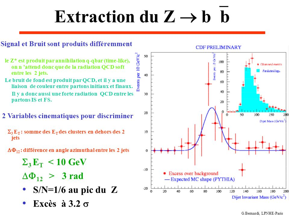 Extraction du Z  bb 3 ET < 10 GeV 12 > 3 rad