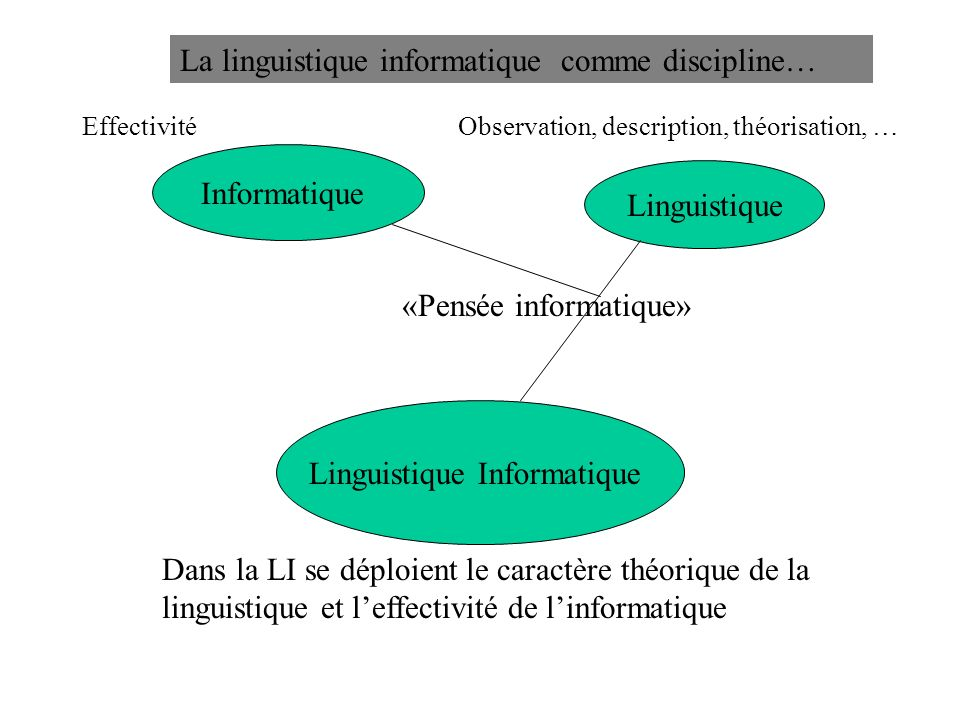 Linguistique Informatique