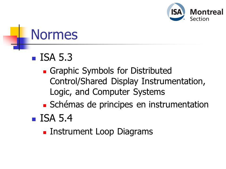 Les Schmas De Tuyauterie Et Instrumentation 13 Et 16 Janvier Ppt