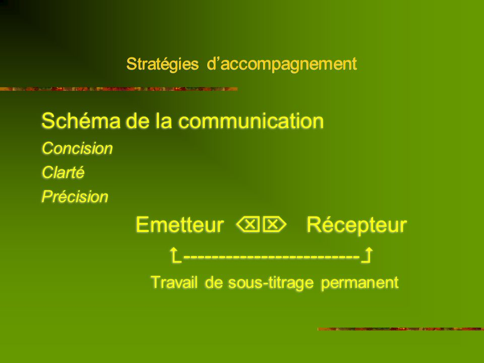 Schéma de la communication