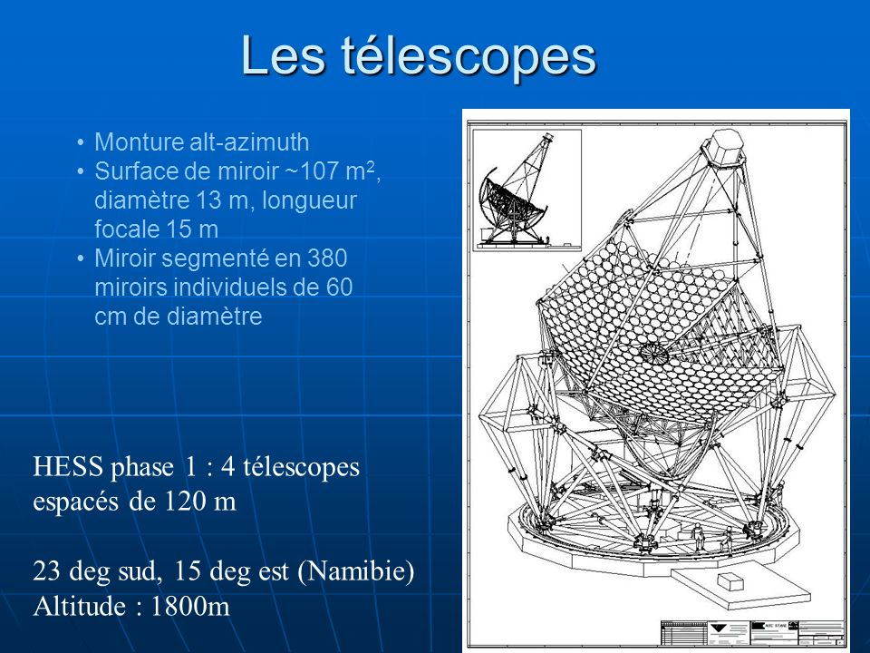 Les télescopes HESS phase 1 : 4 télescopes espacés de 120 m