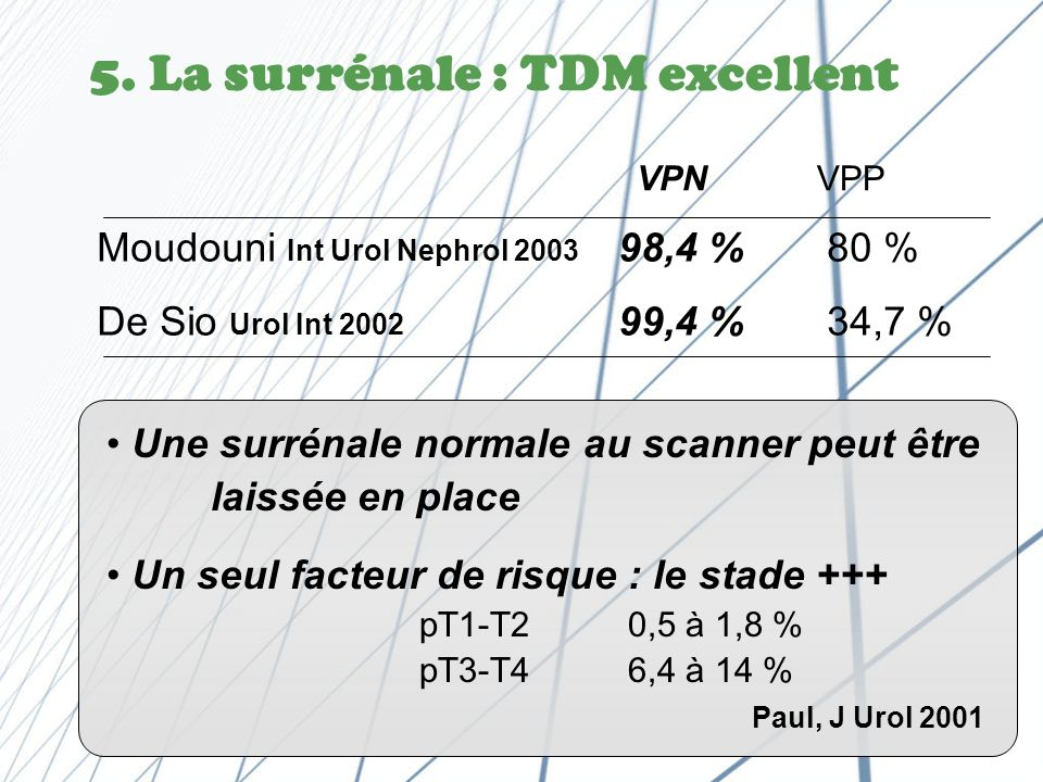 La surrénale : TDM excellent