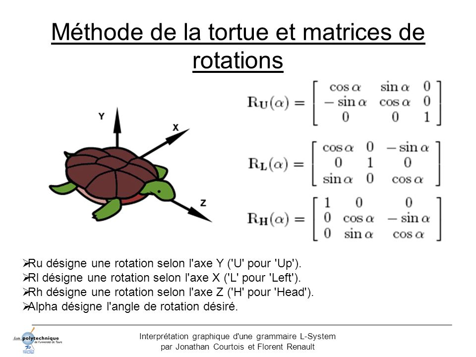 Méthode de la tortue et matrices de rotations