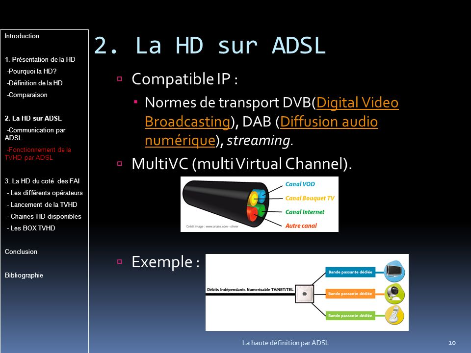 2. La HD sur ADSL Compatible IP : MultiVC (multi Virtual Channel).