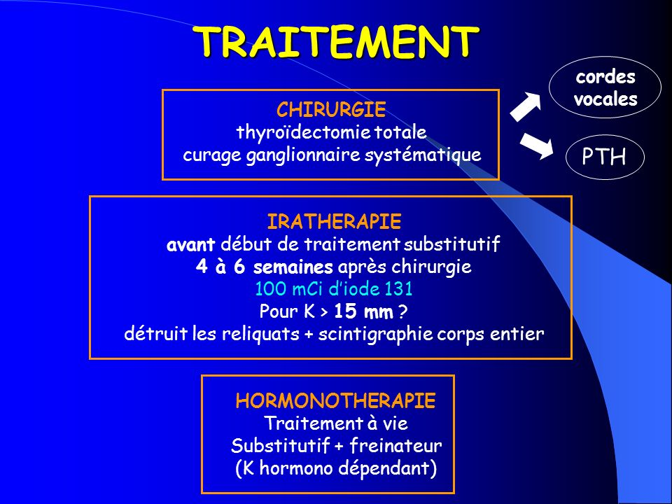 TRAITEMENT PTH cordes vocales CHIRURGIE thyroïdectomie totale