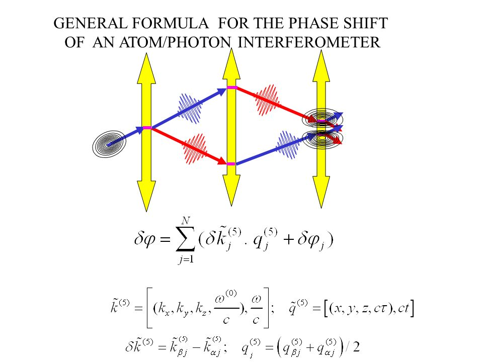 GENERAL FORMULA FOR THE PHASE SHIFT OF AN ATOM/PHOTON INTERFEROMETER